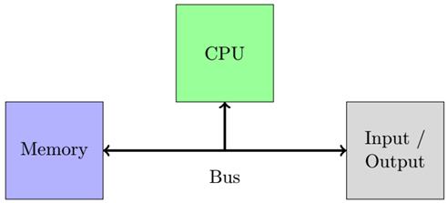 input output kuppiya.png
